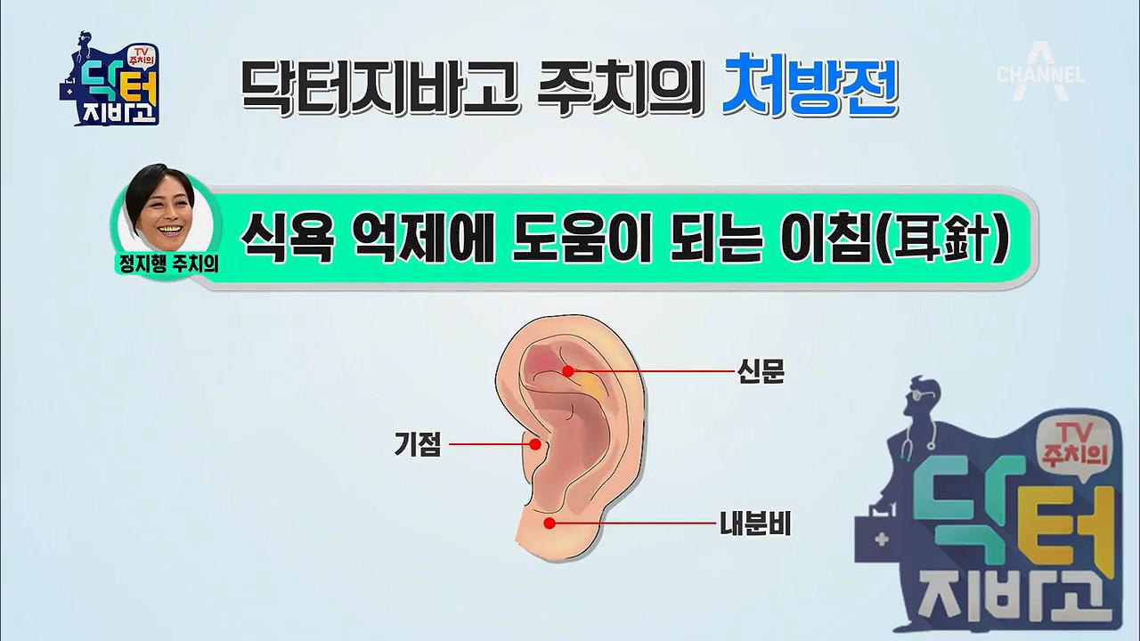 [주치의 처방전] 식욕 조절에 도움을 주는 혈 자리가 있다?!