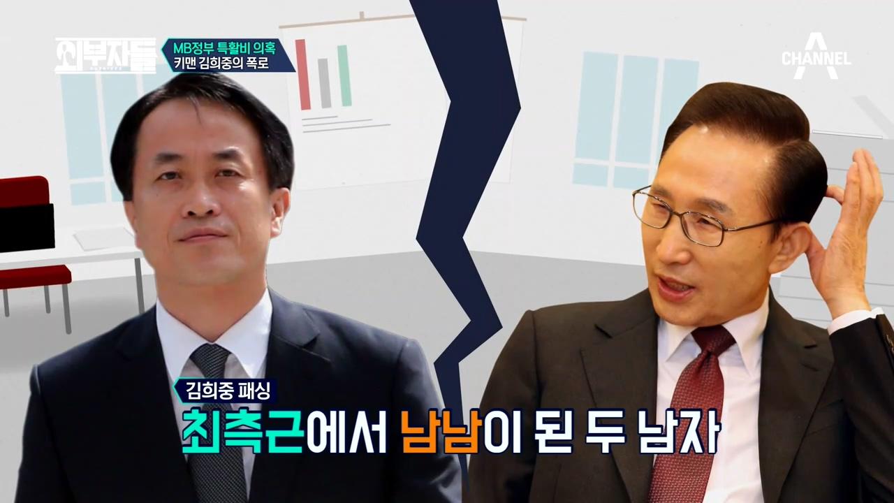 MB 수사 '키맨' 김희중 전 실장의 폭로! 'from 다스 to 특활비' 이미지
