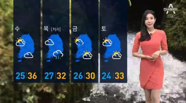 [날씨]다시 시작된 폭염…태풍 '솔릭' 목요일 고비