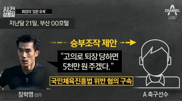 퇴장의 '검은 유혹'…장학영, 승부 조작 구속