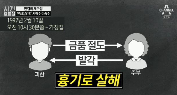 """[판결의 재구성]""""기분 나빠서""""…하룻밤 새 '연쇄살인'"""