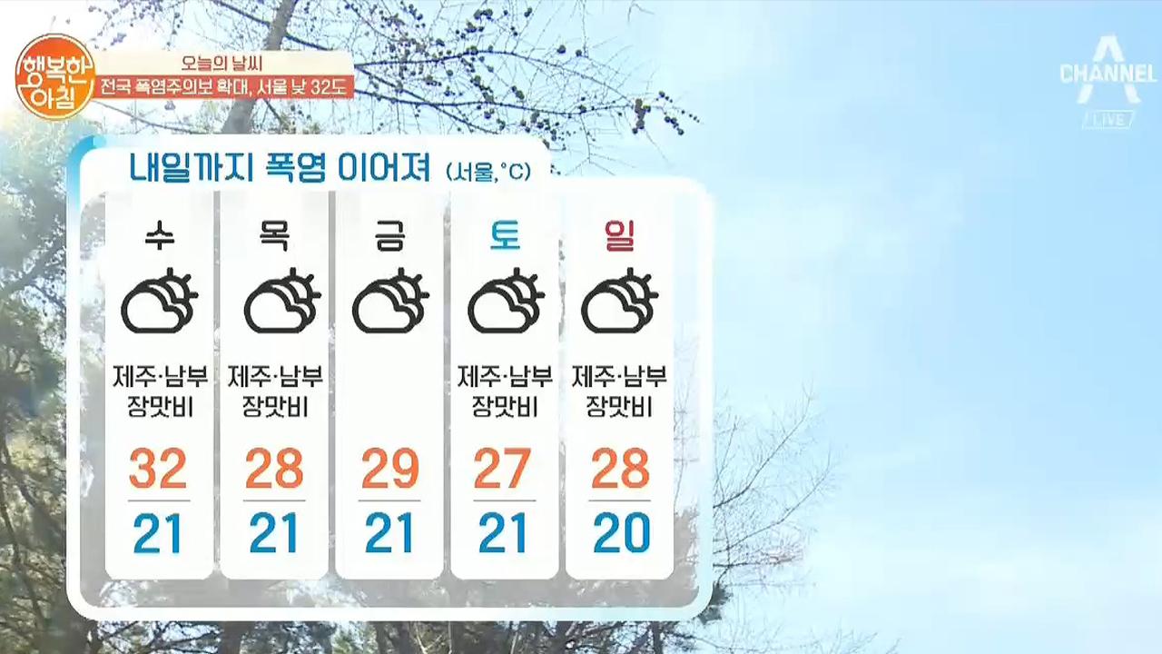 [날씨] 6/25 서울&경기&영서 폭염특보 늘어나 (내일까지 폭염) 이미지