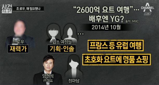 """유흥업소 여성들 요트 여행…""""배후엔 YG""""?"""