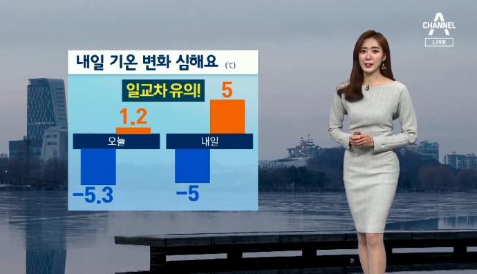 [날씨]추위 풀리지만 일교차 커…곳곳 미세먼지 '나쁨'