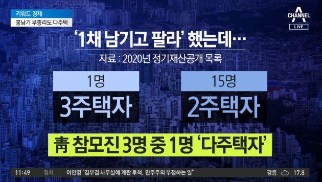 """""""집 팔라""""던 노영민, 다주택…靑·국토부 27명은 집 팔아"""