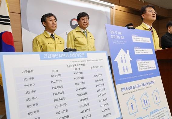 [속보]재난지원금, 건보료 4인기준 23만 7천원 이하 지원