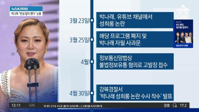 '성희롱 논란' 박나래 사과…경찰 수사 착수