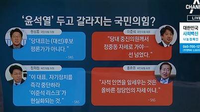 """빠져나간 尹 지지율…""""모르겠다""""로 이탈?"""