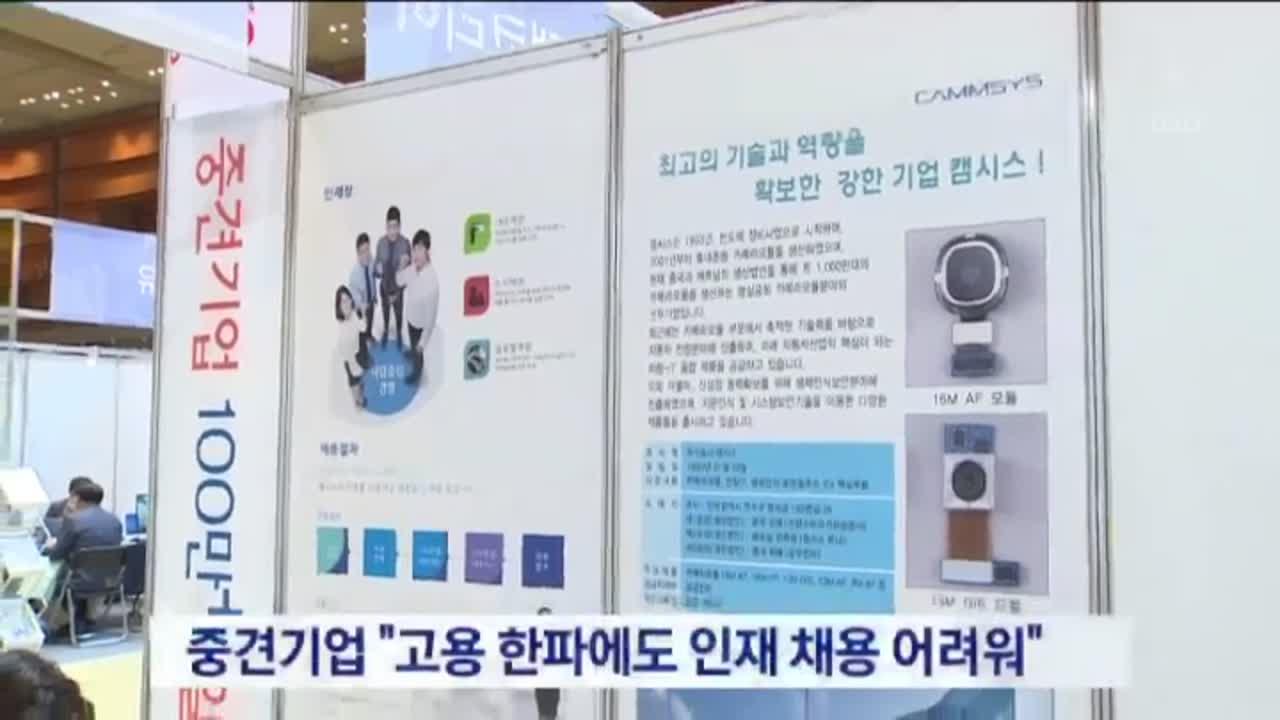 87개 사 참여…중견기업 '일자리 900개' 박람회