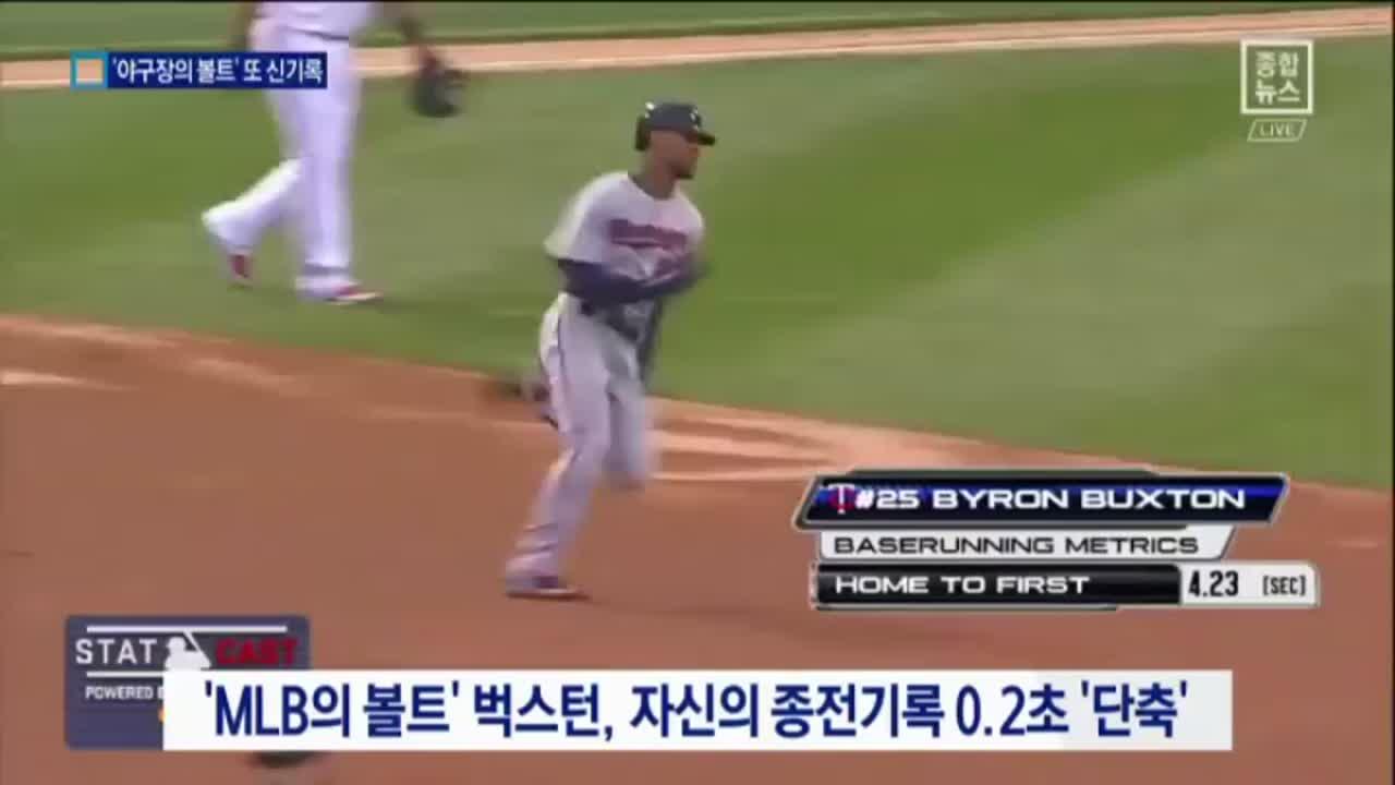 야구장의 우사인 볼트…13초짜리 홈런