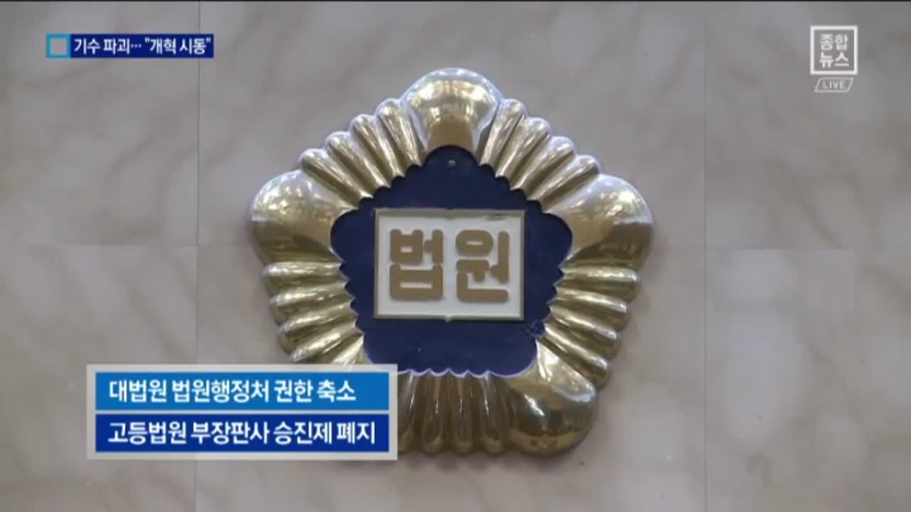 13기 '껑충' 사법개혁 신호탄…대법원 내부 술렁