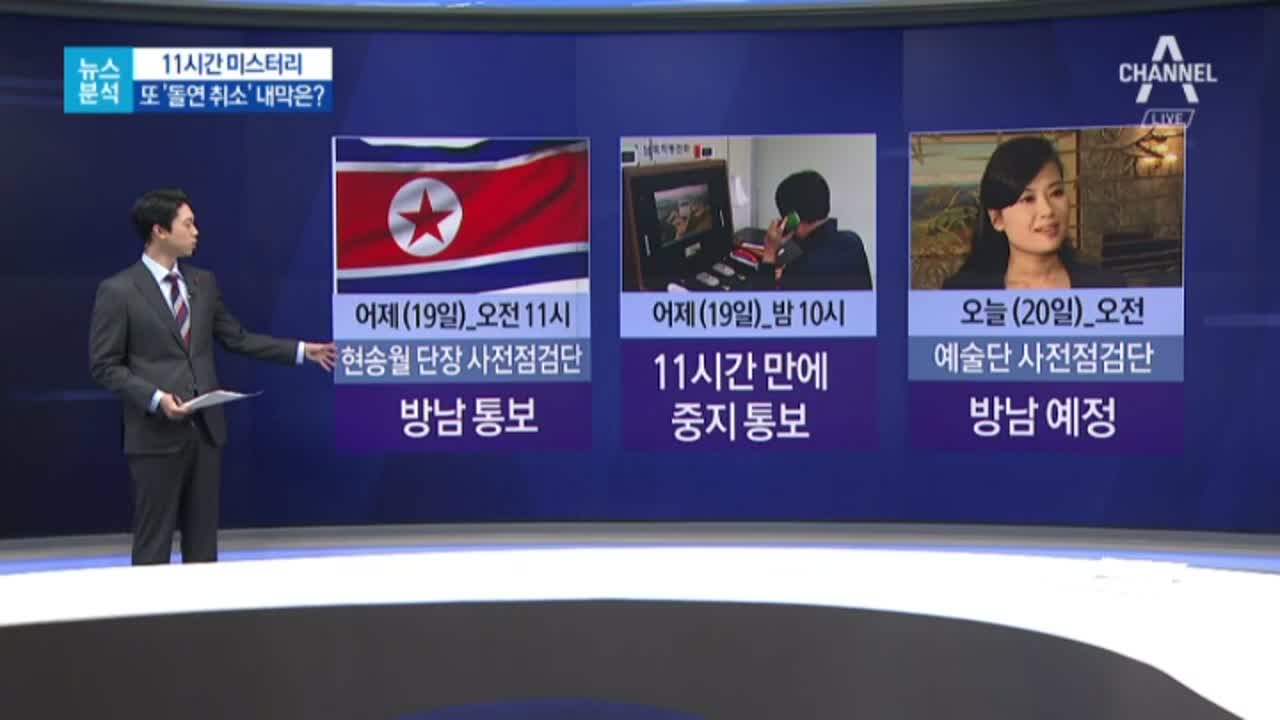 """[뉴스분석]툭하면 '일방 통보'…""""남남갈등 유발 의도"""""""