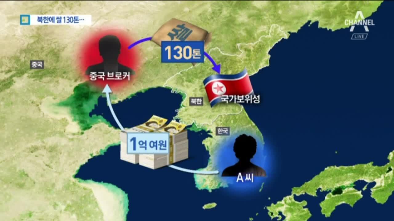 北에 쌀 130톤 보낸 탈북민 이미지