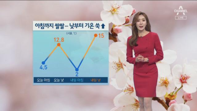 [날씨]내일 아침 '쌀쌀'…낮부터 기온 올라 포근