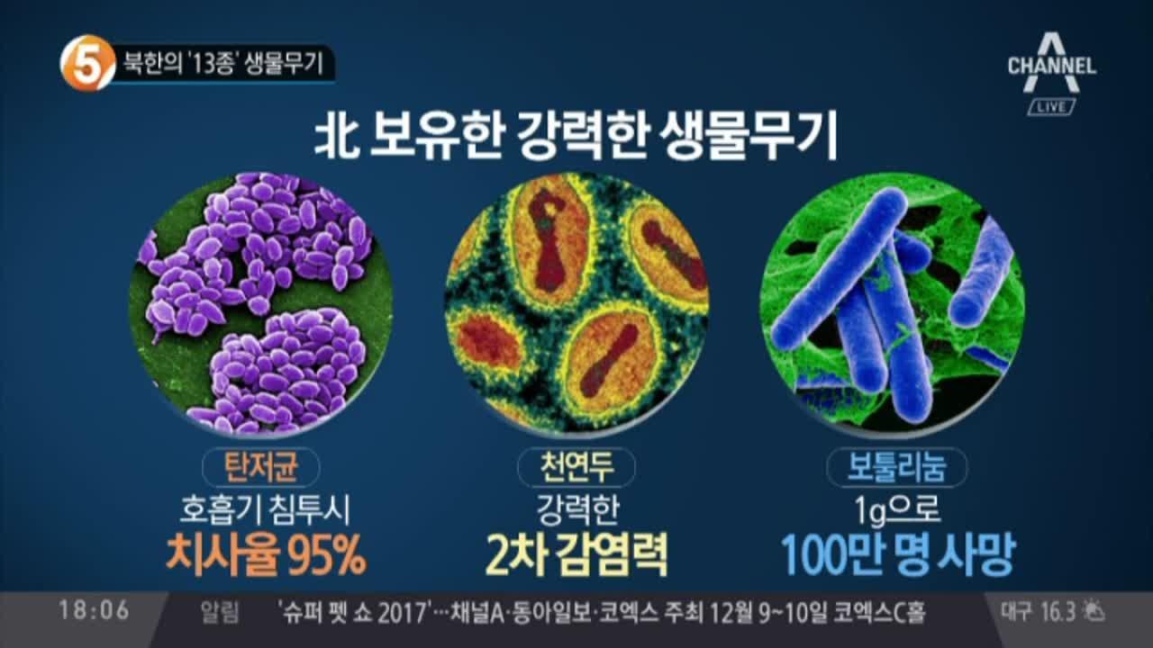 북한의 '13종' 생물무기