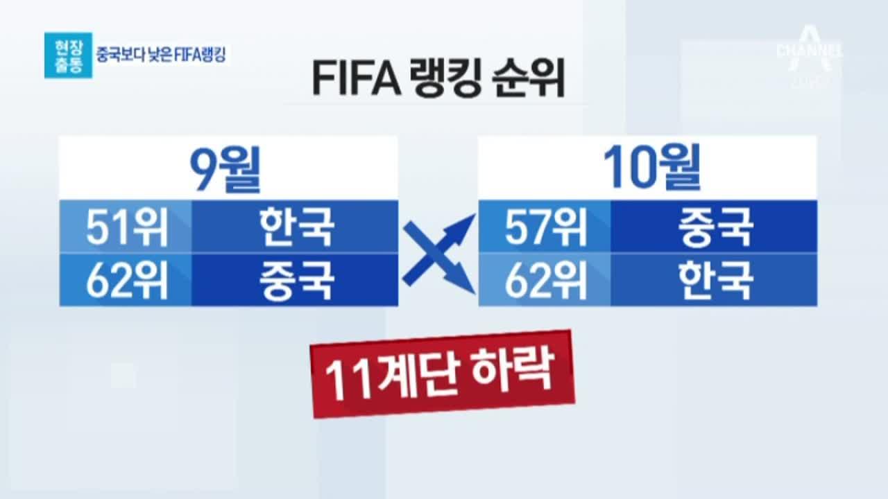 [현장출동]한국축구의 끝없는 추락…'공한증'은 옛말