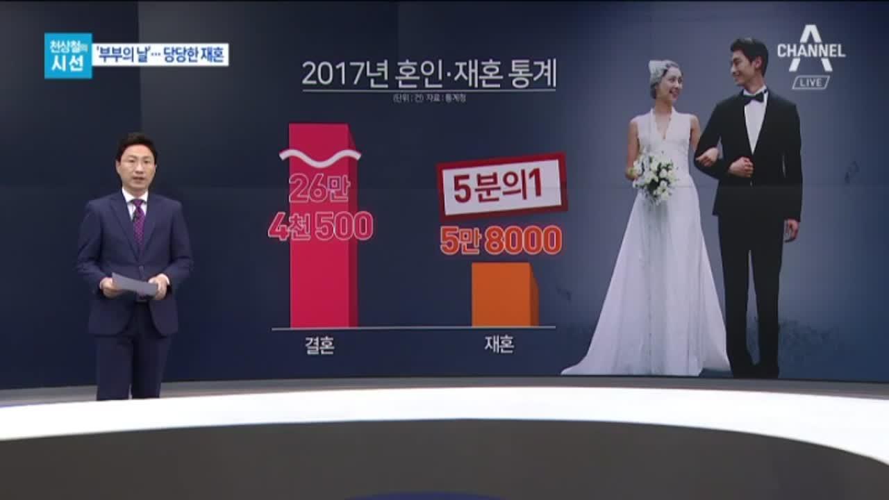 [천상철의 시선]'부부의 날' 당당한 재혼