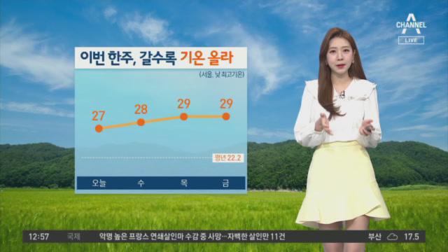 [날씨]수도권·영서 초여름 더위…공기 청정