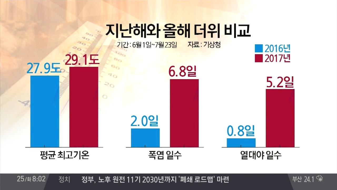 김현욱의 굿모닝 205회