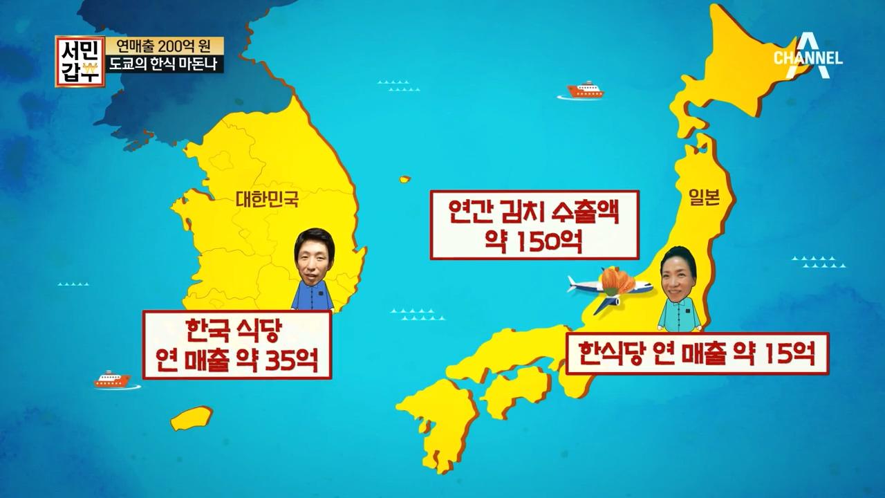 서민갑부 140회