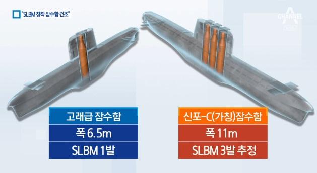 """""""북, SLBM 3발 장착 신형 잠수함 건조 중"""""""