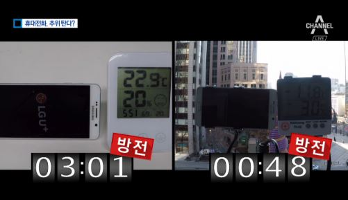 추위 타는 휴대전화…48분 만에 배터리 방전