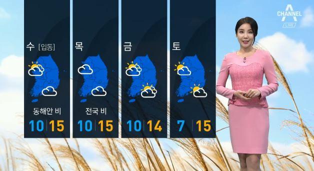 [날씨]미세먼지에 큰 일교차…'가을 감기' 주의보