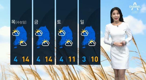 [날씨]수능 예비소집일 전국 '맑음'…큰 일교차 주의