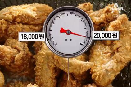 부담 없던 치킨, 이제는 2만 원…동네 닭집은?