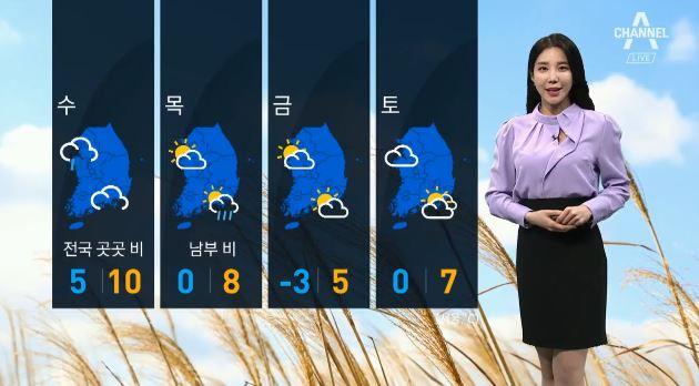 [날씨]내일 초겨울 추위…남부 미세먼지 '나쁨'