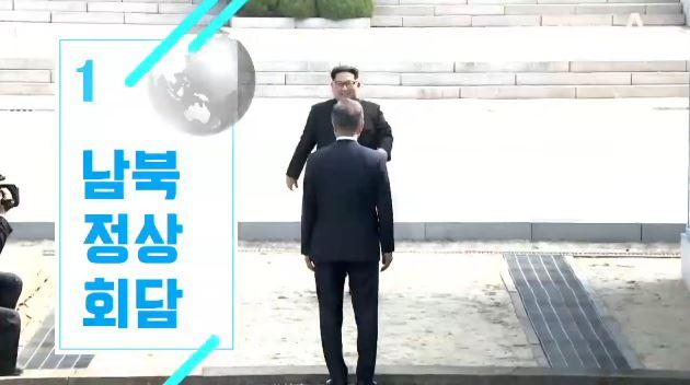 [2018 채널A 국내 7대 뉴스] 남북 정상회담 外