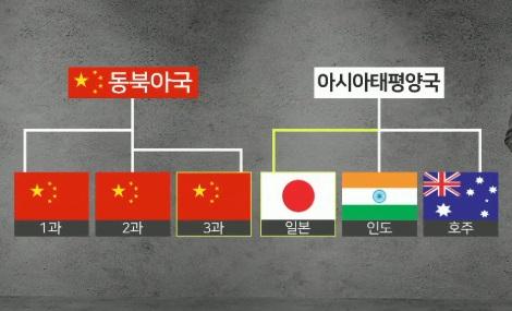 """외교부 '동북아국'서 빠지는 일본…""""위상 축소"""""""