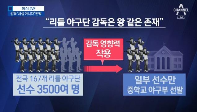 리틀 야구 감독도 '갑질'…'자녀 진학권'에 속수무책
