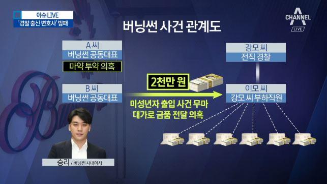 권익위, '승리 성 접대 의혹' 메시지 수만 건 확보