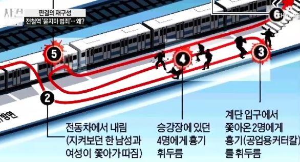 [판결의 재구성]전철역 '묻지마 범죄'…왜?