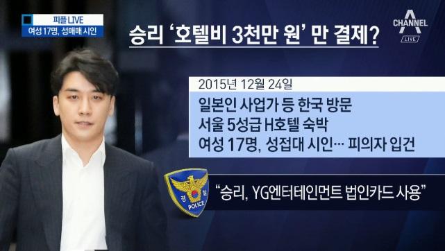 승리 동업자, 성접대 인정…'YG 법인카드'로 숙박비 ....