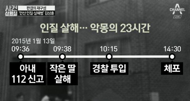 [판결의 재구성]'안산 인질·살해범' 김상훈…악몽의 2....