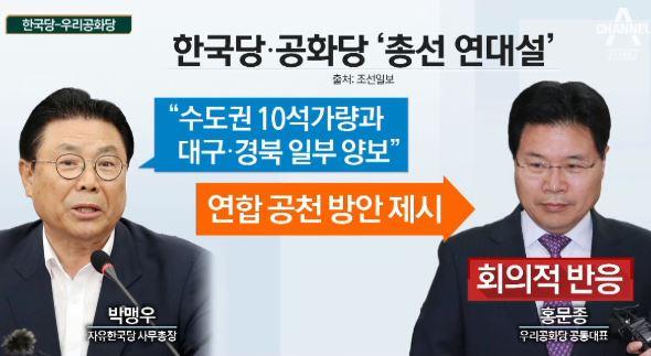 수도권 10석 두고…한국당-공화당 '총선 연대론'