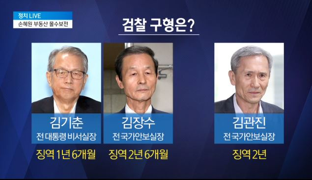 휴정기 마친 재판부, 오늘 김기춘·드루킹 선고