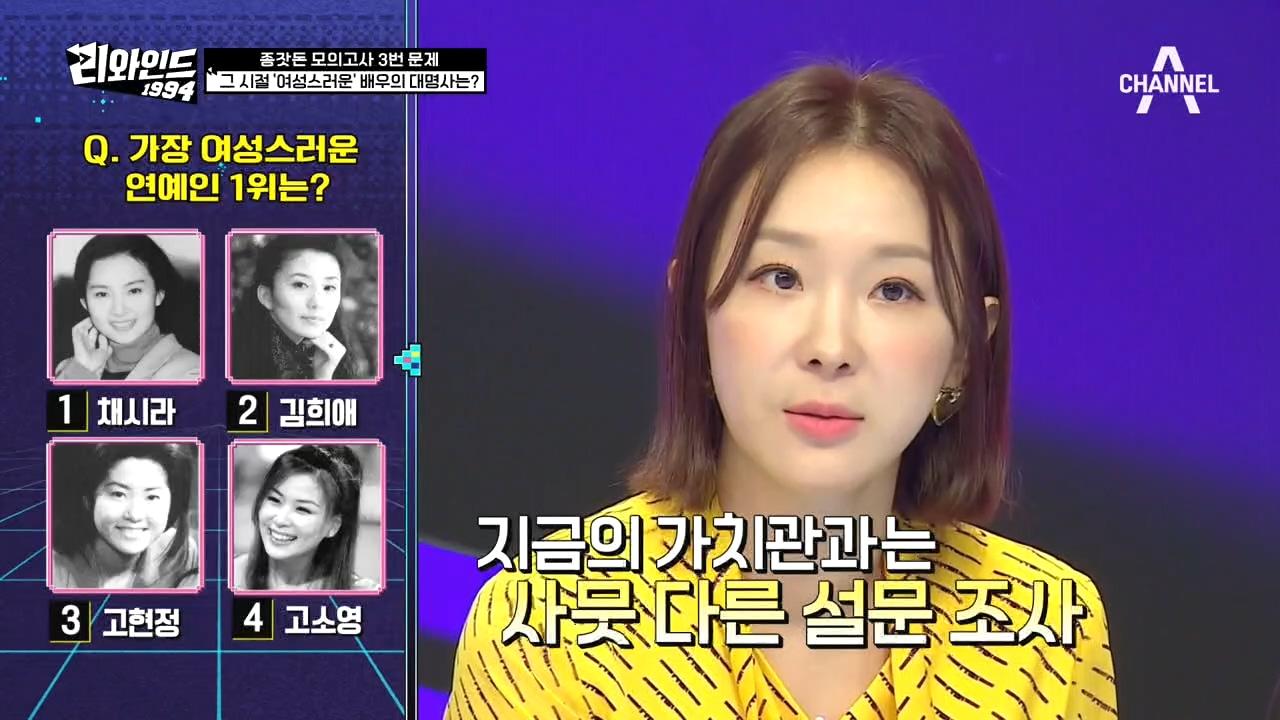 1994년 실제 설문 조사! 채시라-김희애-고현정-고소....