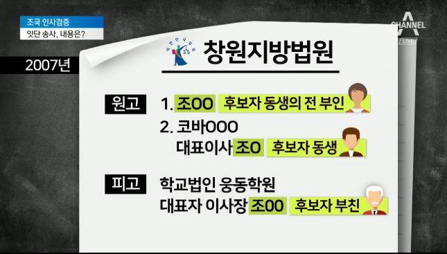 조국 법무부 장관 후보자 의혹…가족 간 2차례 송사, ....