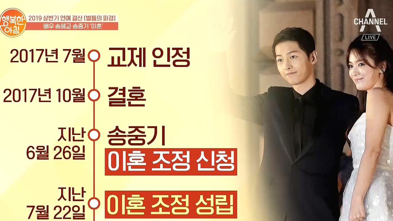배우 송혜교-송중기 이혼 화제의 '이혼 조정'과 '협의....