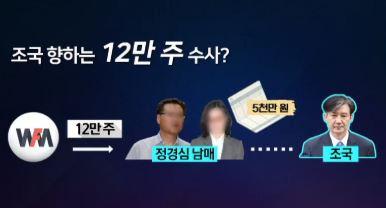 조국-정경심 핵심 연결고리는?…'종이주식 12만 주'