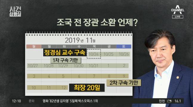 조국 소환 '운명의 주'…WFM 뛸 때 '수상한 송금'
