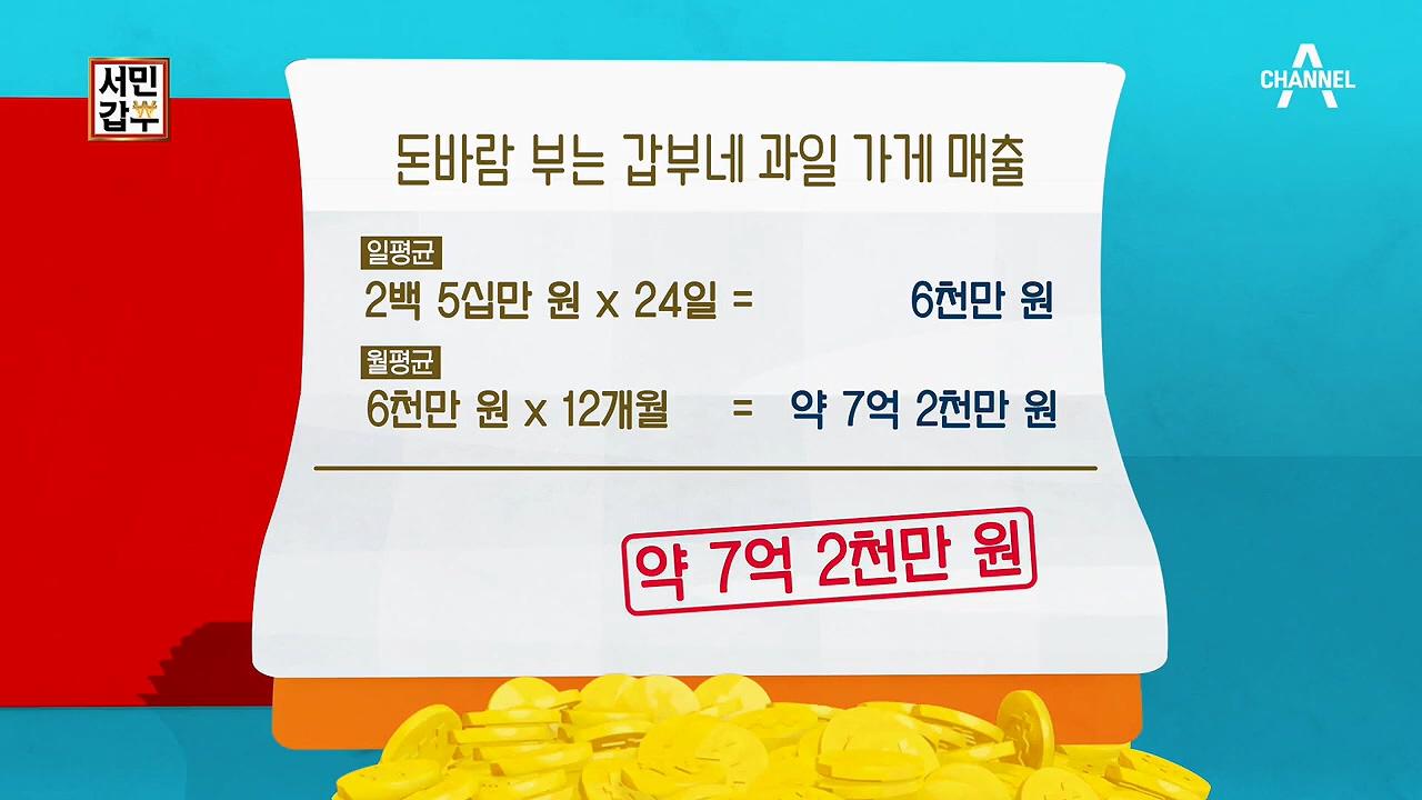 ★연 매출 7억 2천만 원★ 돈바람 부는 갑부네 과일 ....