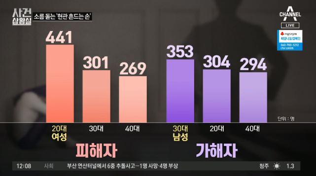 서울·경기 주거침입 올 1400건…처벌 가능?