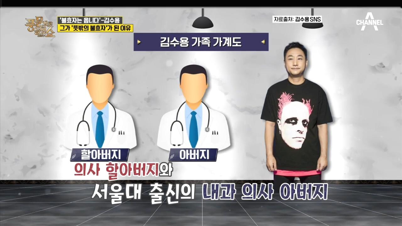 부모님 실망시킨 불효자(?) 스타! 김수용은 의사 집안....