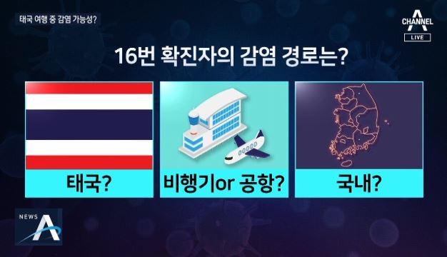 16번째 확진자 감염경로…태국 여행 중 감염 가능성은?