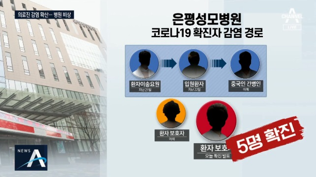 서울 은평성모병원 확진 속출…서울시 '안전 문자' 발송