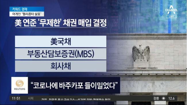 美 연준, 무제한 '달러 찍어 내기' 돌입